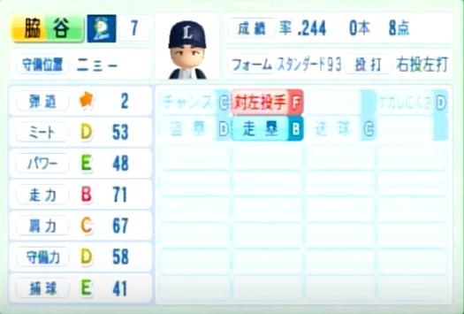 脇谷_西武ライオンズ_パワプロ能力データ_2014年シーズン終了時