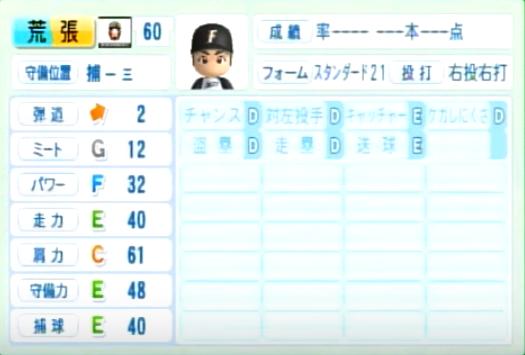 荒張_日本ハムファイターズ_パワプロ能力データ_2014年シーズン終了時