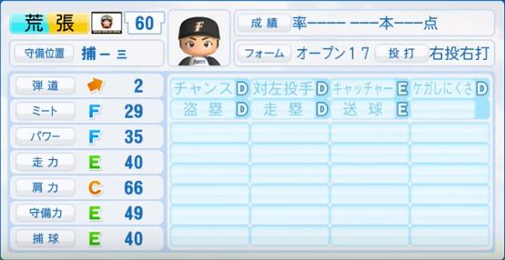 荒張_日本ハムファイターズ_パワプロ能力データ_2016年シーズン終了時