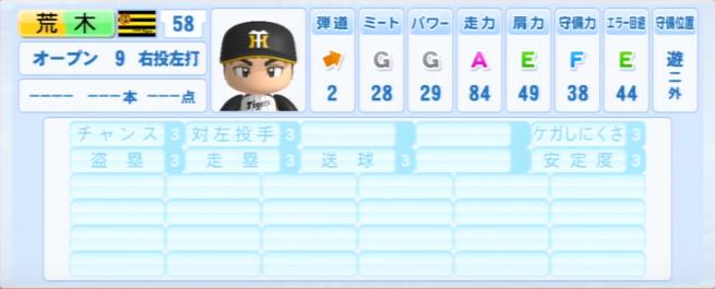 荒木郁也_阪神タイガース_パワプロ能力データ_2013年シーズン終了時