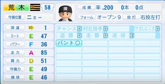 荒木郁也_阪神タイガース_パワプロ能力データ_2016年シーズン終了時