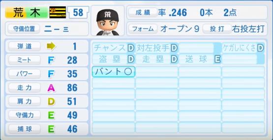 荒木郁也_阪神タイガース_パワプロ能力データ_2017年シーズン終了時