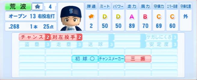 荒波翔_横浜DeNAベイスターズ_パワプロ能力データ_2013年シーズン終了時