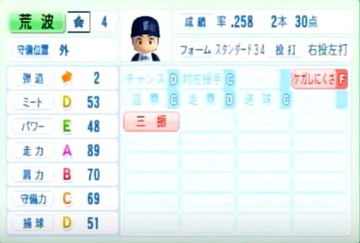 荒波翔_横浜DeNAベイスターズ_パワプロ能力データ_2014年シーズン終了時