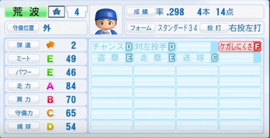 荒波翔_横浜DeNAベイスターズ_パワプロ能力データ_2016年シーズン終了時