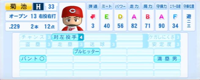 菊池涼介_広島カープ_パワプロ能力データ_2013年シーズン終了時