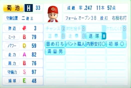菊池涼介_広島カープ_パワプロ能力データ_2014年シーズン終了時