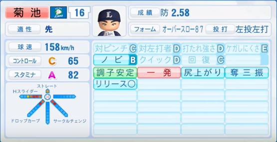 菊池雄星_西武ライオンズ_パワプロ能力データ_2017年シーズン終了時