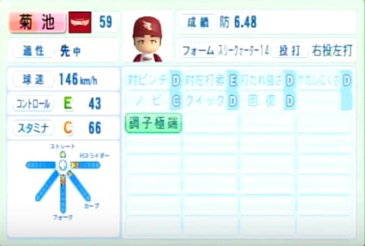 菊池_楽天イーグルス_パワプロ能力データ_2014年シーズン終了時