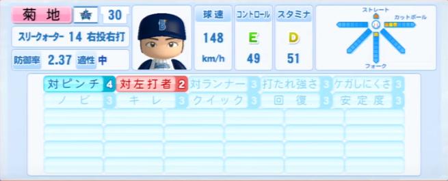 菊池_横浜DeNAベイスターズ_パワプロ能力データ_2013年シーズン終了時