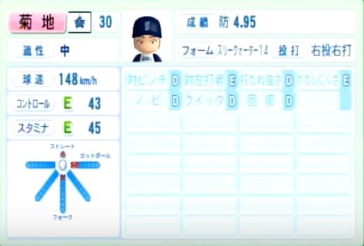 菊池_横浜DeNAベイスターズ_パワプロ能力データ_2014年シーズン終了時