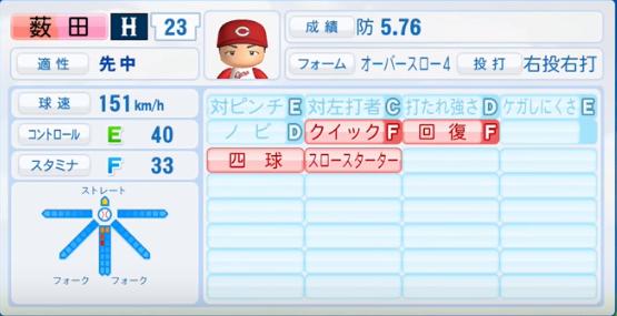 薮田_広島カープ_パワプロ能力データ_2016年シーズン終了時