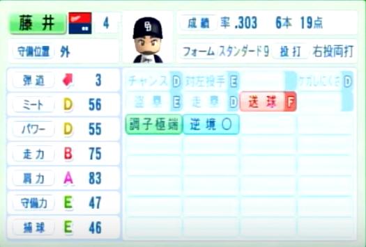 藤井_中日ドラゴンズ_パワプロ能力データ_2014年シーズン終了時