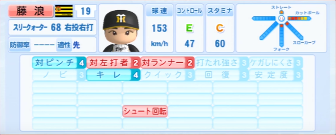 藤浪晋太郎_阪神タイガース_パワプロ能力データ_2013年シーズン終了時