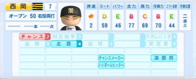 西岡剛_阪神タイガース_パワプロ能力データ_2013年シーズン終了時