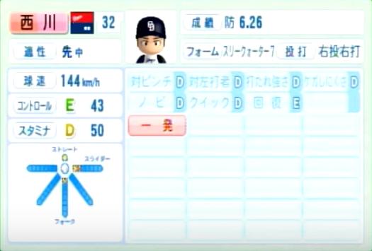西川_中日ドラゴンズ_パワプロ能力データ_2014年シーズン終了時