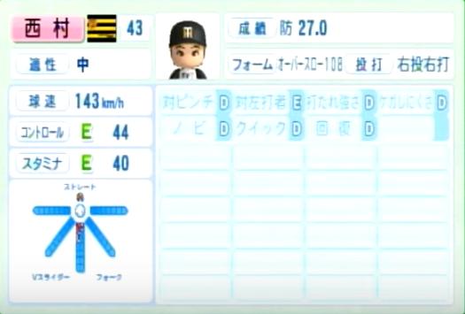 西村_阪神タイガース_パワプロ能力データ_2014年シーズン終了時