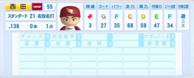 西田哲朗_楽天イーグルス_パワプロ能力データ_2013年シーズン終了時