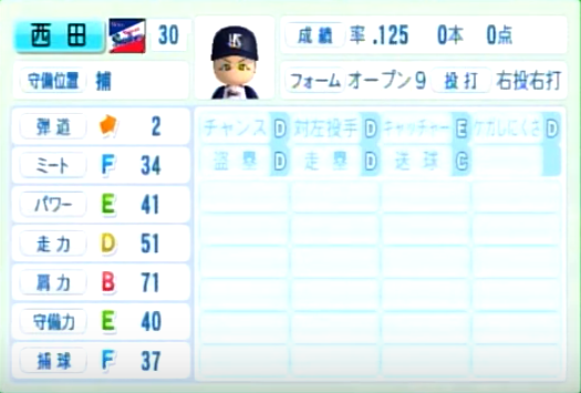 西田_ヤクルトスワローズ_パワプロ能力データ_2014年シーズン終了時