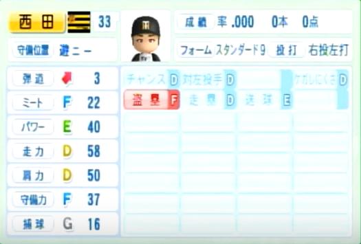 西田_阪神タイガース_パワプロ能力データ_2014年シーズン終了時