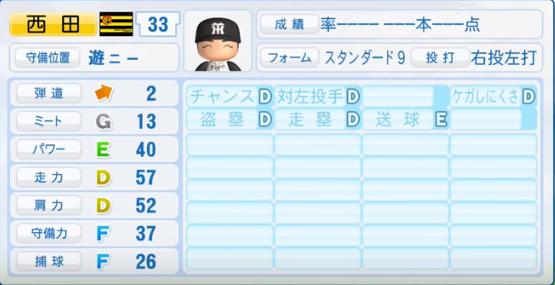 西田_阪神タイガース_パワプロ能力データ_2016年シーズン終了時
