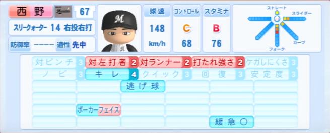 西野_千葉ロッテマリーンズ_パワプロ能力データ_2013年シーズン終了時