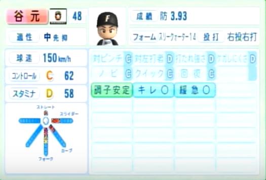 谷元_日本ハムファイターズ_パワプロ能力データ_2014年シーズン終了時
