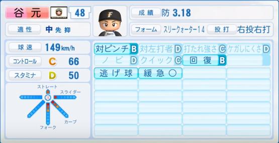 谷元_日本ハムファイターズ_パワプロ能力データ_2016年シーズン終了時