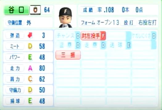 谷口_日本ハムファイターズ_パワプロ能力データ_2014年シーズン終了時