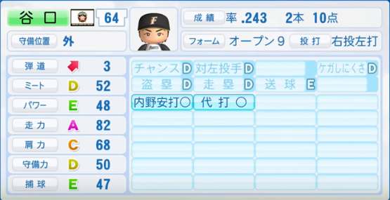 淺間_日本ハムファイターズ_パワプロ能力データ_2016年シーズン終了時