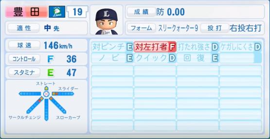 豊田_西武ライオンズ_パワプロ能力データ_2016年シーズン終了時
