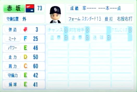 赤坂_中日ドラゴンズ_パワプロ能力データ_2014年シーズン終了時