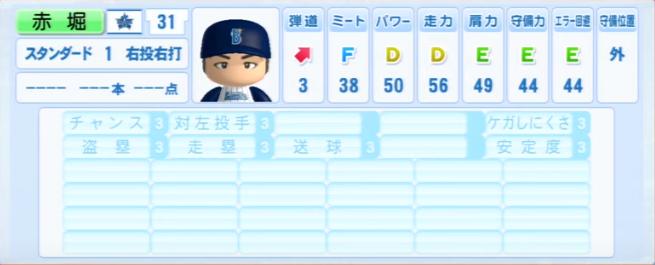 赤堀_横浜DeNAベイスターズ_パワプロ能力データ_2013年シーズン終了時