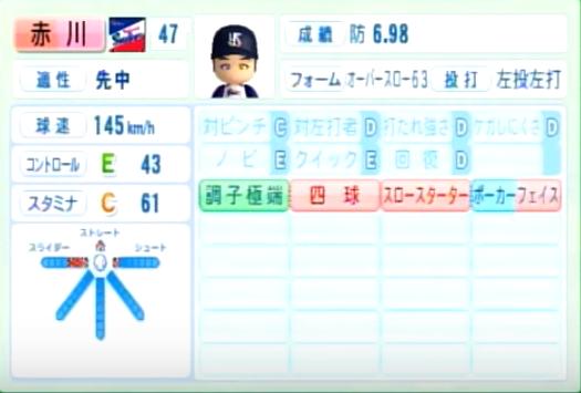 赤川_ヤクルトスワローズ_パワプロ能力データ_2014年シーズン終了時