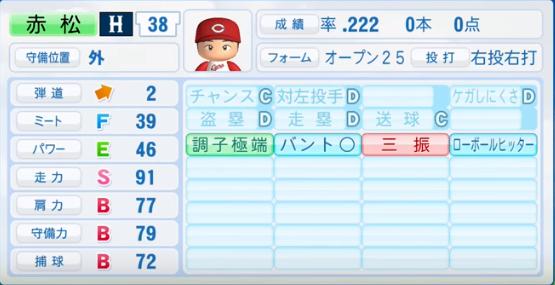 赤松_広島カープ_パワプロ能力データ_2016年シーズン終了時