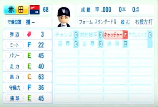 赤田_中日ドラゴンズ_パワプロ能力データ_2014年シーズン終了時
