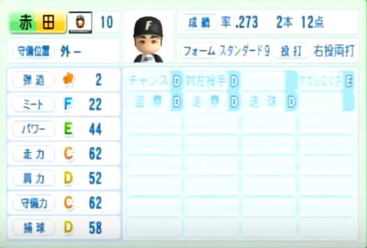 赤田_日本ハムファイターズ_パワプロ能力データ_2014年シーズン終了時