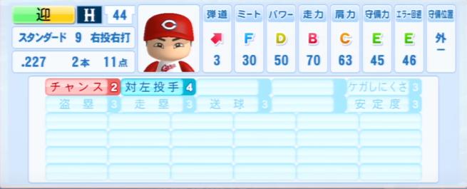 迎_広島カープ_パワプロ能力データ_2013年シーズン終了時