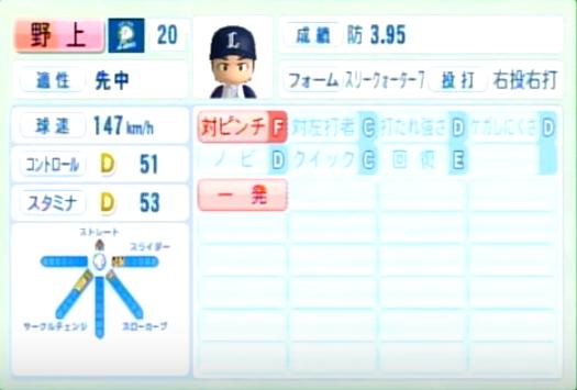 野上亮磨_西武ライオンズ_パワプロ能力データ_2014年シーズン終了時