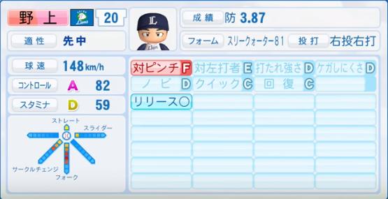 野上亮磨_西武ライオンズ_パワプロ能力データ_2017年シーズン終了時