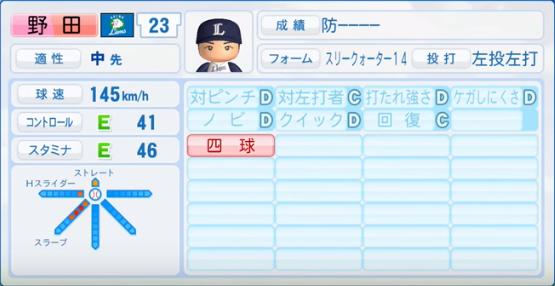 野田_西武ライオンズ_パワプロ能力データ_2016年シーズン終了時