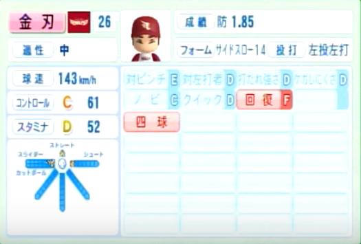 金刃_楽天イーグルス_パワプロ能力データ_2014年シーズン終了時
