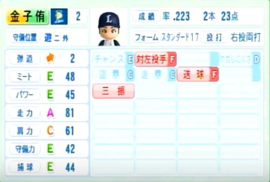金子侑司_西武ライオンズ_パワプロ能力データ_2014年シーズン終了時