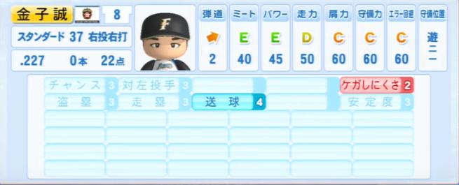 金子誠_日本ハムファイターズ_パワプロ能力データ_2013年シーズン終了時