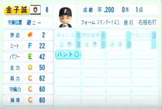 金子誠_日本ハムファイターズ_パワプロ能力データ_2014年シーズン終了時