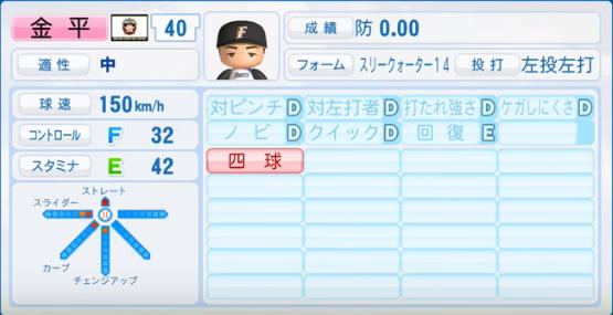 金平_日本ハムファイターズ_パワプロ能力データ_2016年シーズン終了時