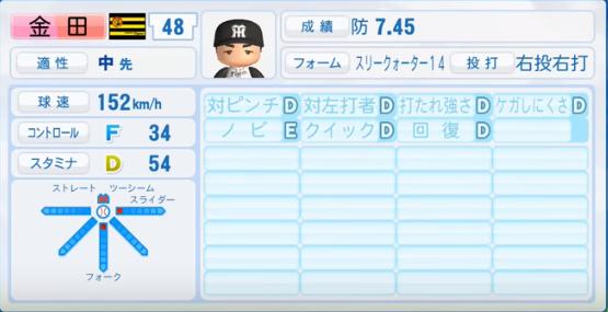 金田和之 _阪神タイガース_パワプロ能力データ_2016年シーズン終了時