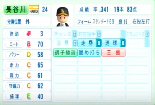 長谷川勇也_ソフトバンクホークス_パワプロ能力データ_2014年シーズン終了時