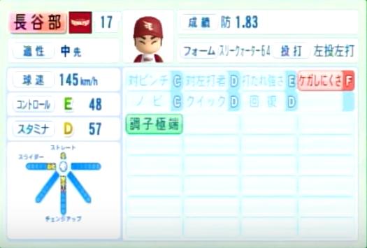 長谷部_楽天イーグルス_パワプロ能力データ_2014年シーズン終了時