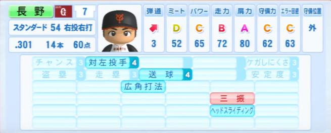長野久義_巨人_パワプロ能力データ_2013年シーズン終了時